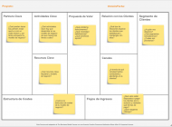 Business Model Canvas para crear modelos de negocio innovadores y ejemplo de aplicación en empresas sociales