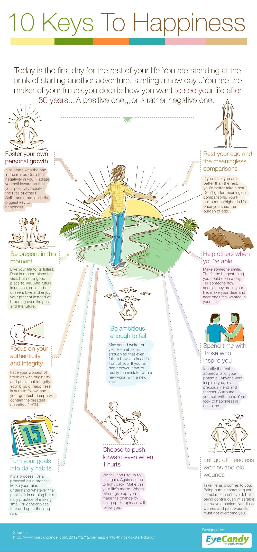 infografia_las_10_claves_de_la_felicidad