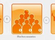 ¿Estás buscando financiación para tu proyecto?  ¿conoces el crowdfunding? Aquí tienes 12 Plataformas de financiación colectiva en español