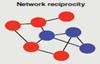 network reciprocity